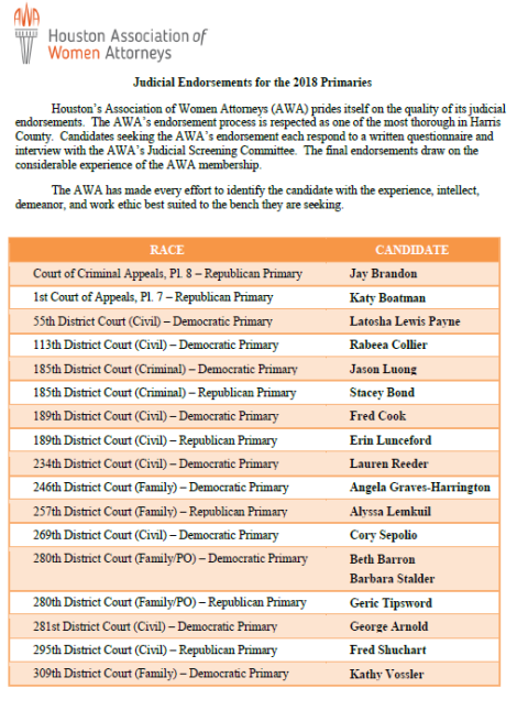 AWA Judicial Endorsements1