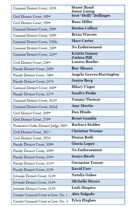 2018 Gen Election Endorsements page 2